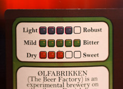 Olfabrikken label